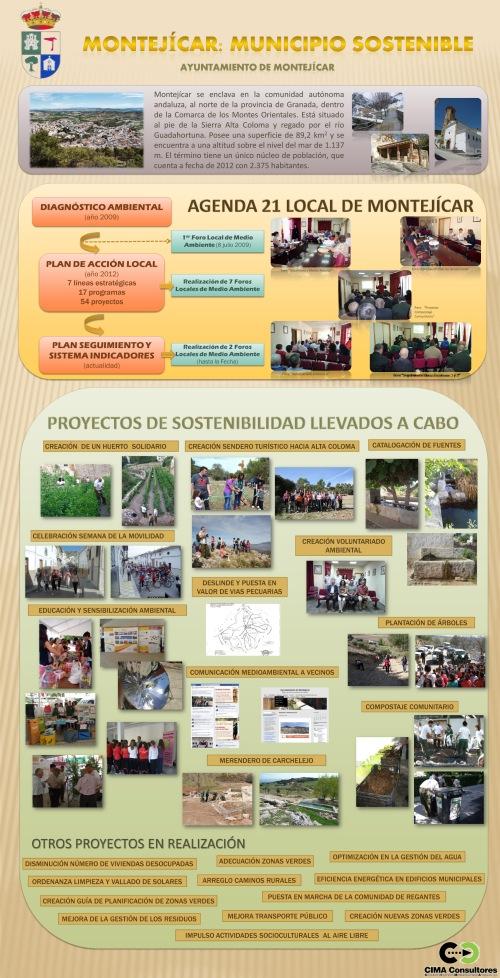 Montejicar municipio sostenible