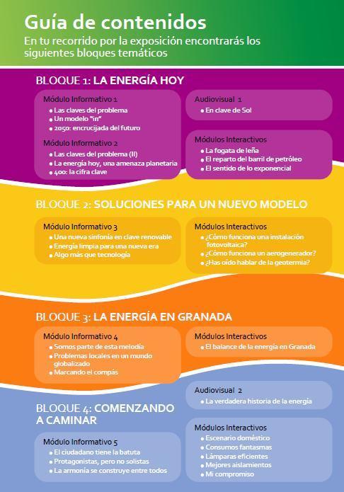 GuiaContenidosWeb_ECDS2014